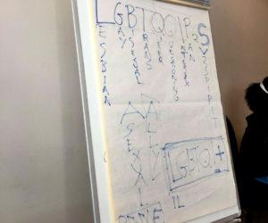 Εργαστήριο: Ορολογία Φύλου & Διαθεματικότητα | 14 Οκτωβρίου 2016