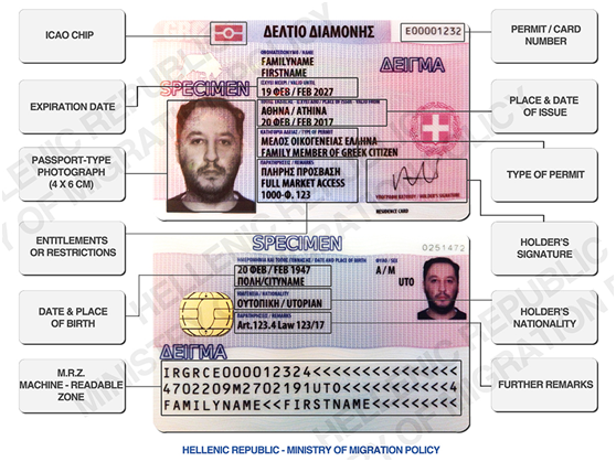 residence permits