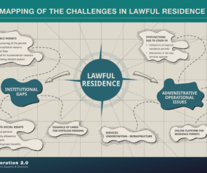 Mapping of the challenges in lawful residence
